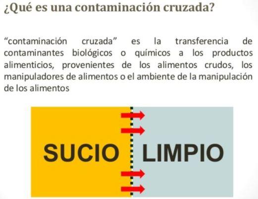 La Contaminación Cruzada -Conceptos básicos para el Control de Plagas-