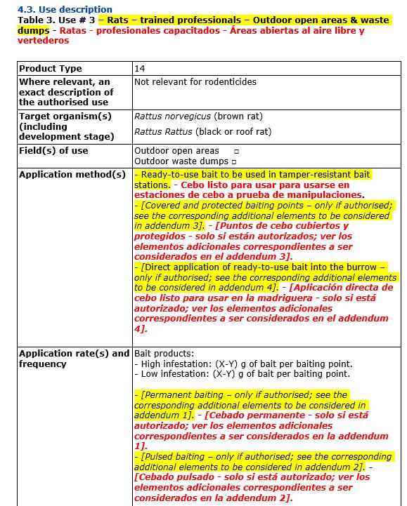 Uso de Rodenticidas y Medidas de Mitigación del Riesgo (7) Frases Harmonizadas